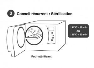 Conseil récurrent stérilisation
