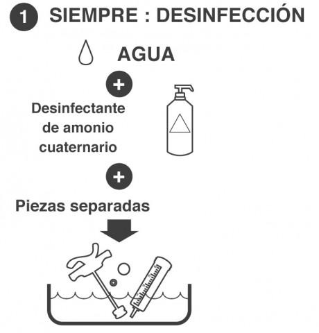 désinfection espagnole